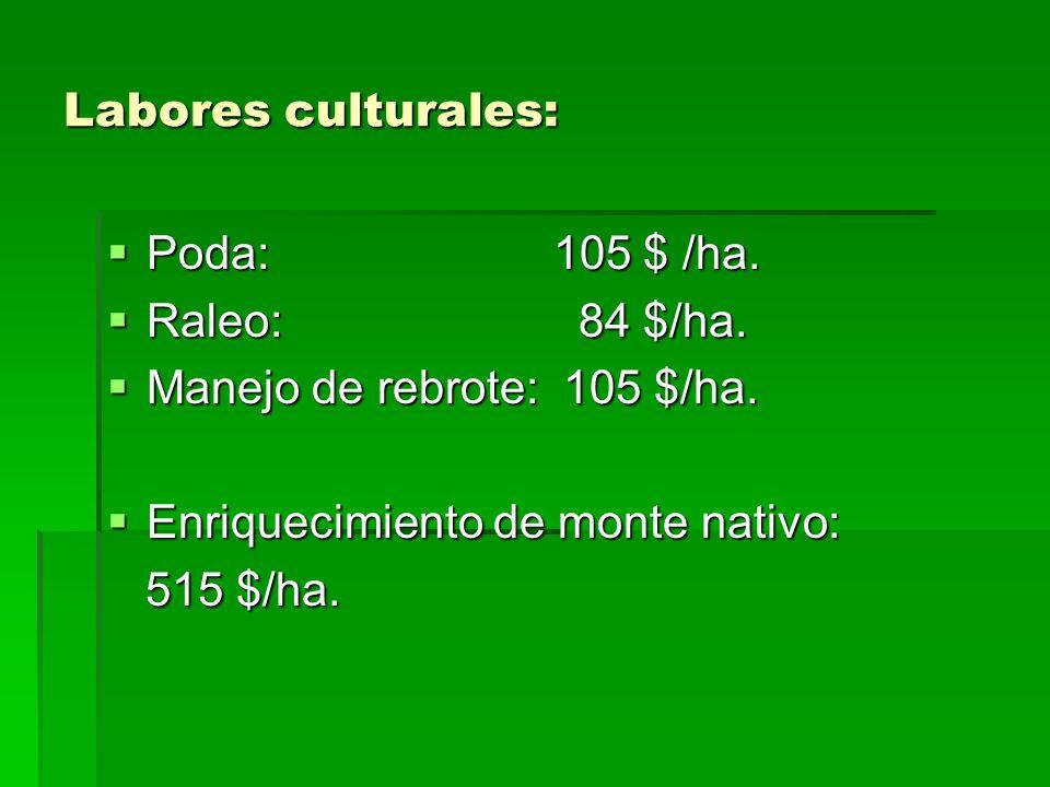Labores culturales: Poda: 105 $ /ha.Poda: 105 $ /ha.