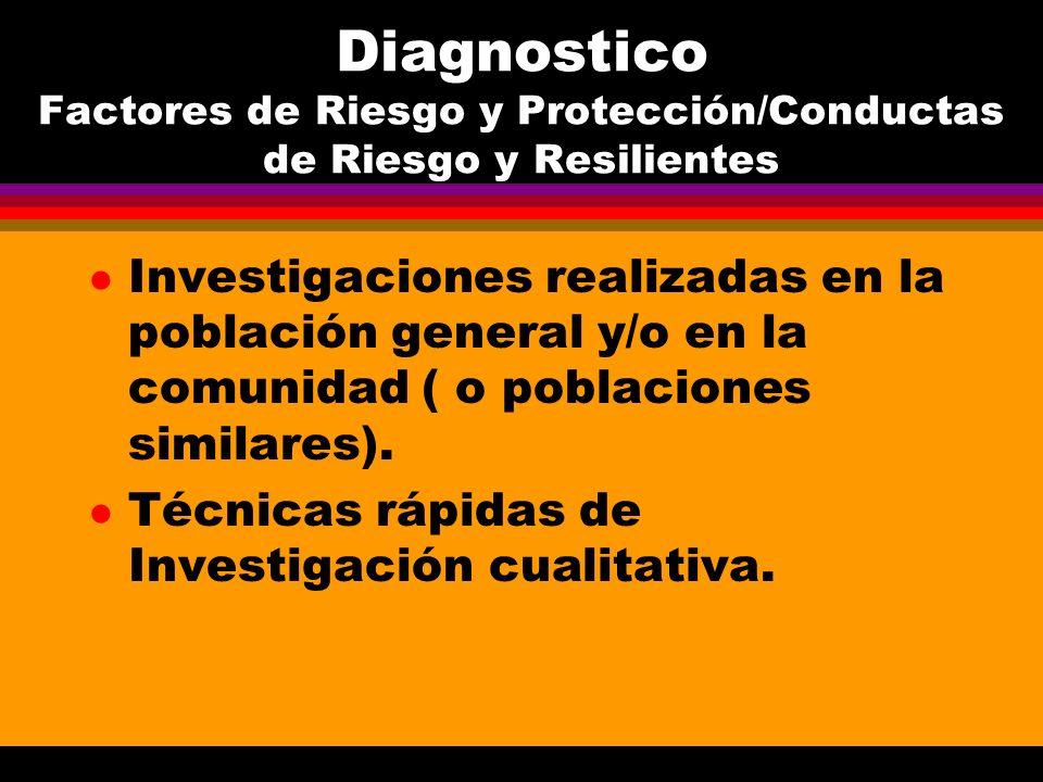 Diagnóstico Factores de Riesgo y Protección/Conductas de Riesgo y Resilientes l Haga un listado, ponderelos de acuerdo a su importancia y al número de personas que las afecta negativa o positivamente y si es posible modificarlo o promoverlo.