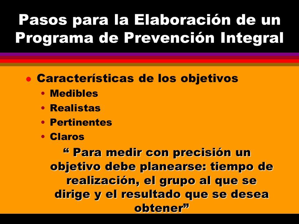 Pasos para la Elaboración de un Programa de Prevención Integral l Características de los objetivos Medibles Realistas Pertinentes Claros Para medir co