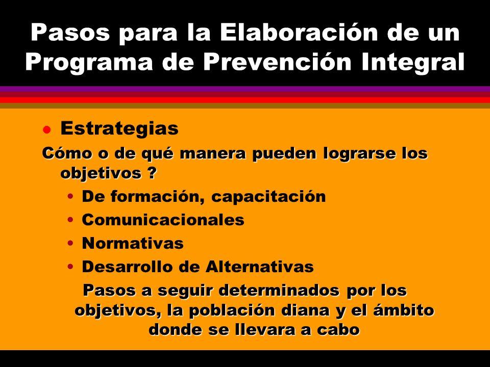 Pasos para la Elaboración de un Programa de Prevención Integral l Actividades Acciones puntuales para cada objetivo específico Qué actividades concretas se deben realizar para conseguir el logro de objetivos ?