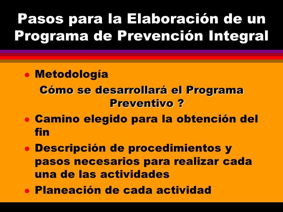 Pasos para la Elaboración de un Programa de Prevención Integral l Metodología Cómo se desarrollará el Programa Preventivo ? l Camino elegido para la o