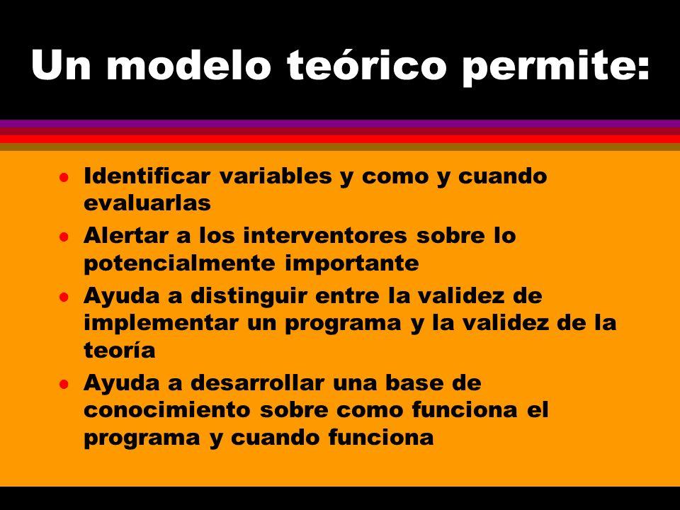 Un modelo teórico permite: l Identificar variables y como y cuando evaluarlas l Alertar a los interventores sobre lo potencialmente importante l Ayuda