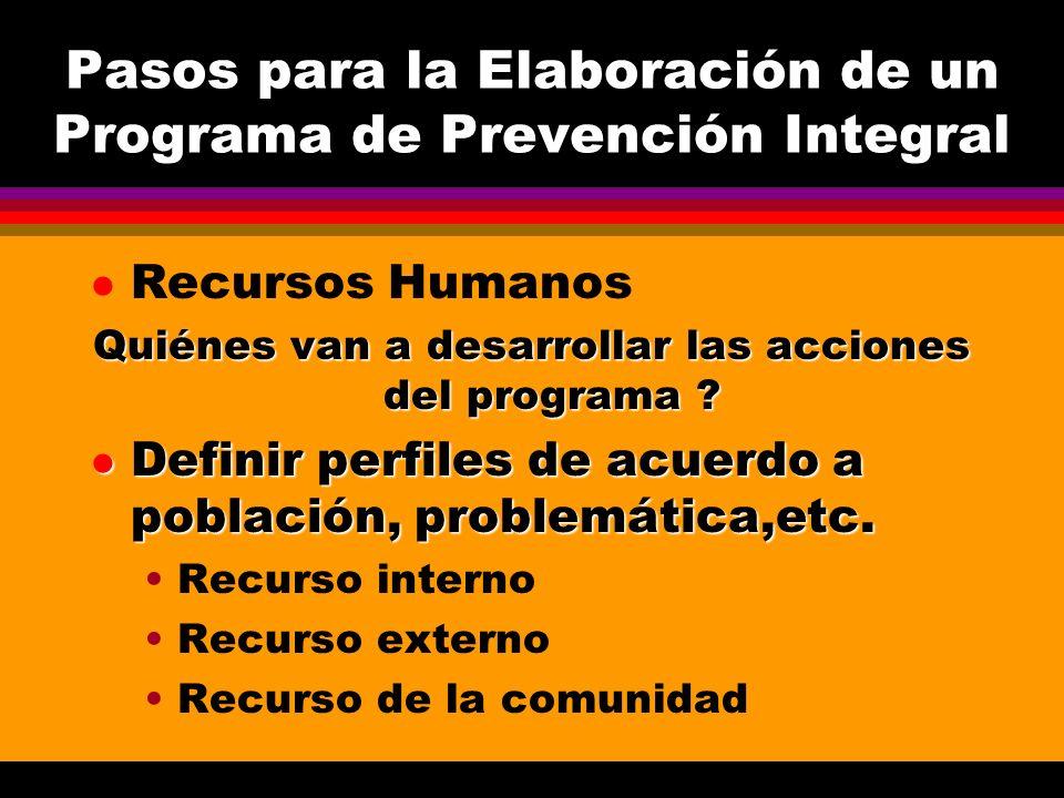 Pasos para la Elaboración de un Programa de Prevención Integral l Recursos Humanos Quiénes van a desarrollar las acciones del programa ? l Definir per