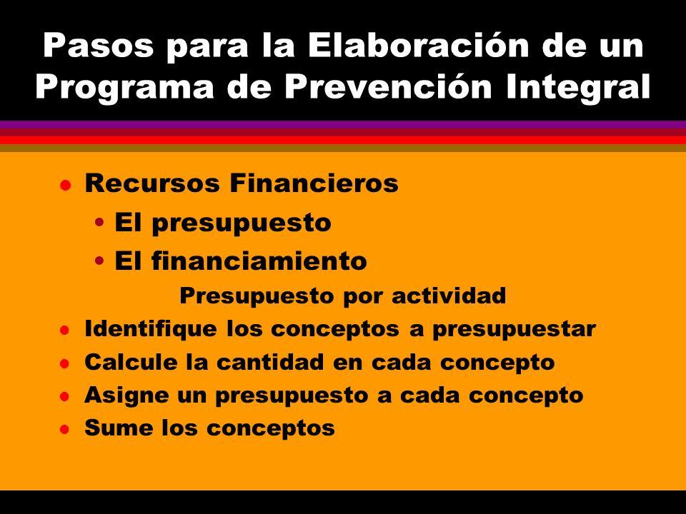 Pasos para la Elaboración de un Programa de Prevención Integral l Recursos Financieros El presupuesto El financiamiento Presupuesto por actividad l Id