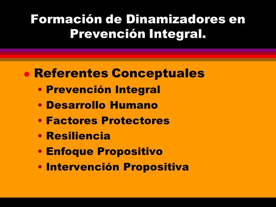 Formación de Dinamizadores en Prevención Integral. l Referentes Conceptuales Prevención Integral Desarrollo Humano Factores Protectores Resiliencia En