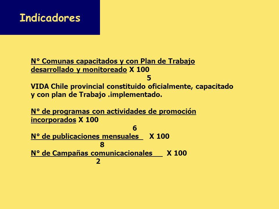 N° Comunas capacitados y con Plan de Trabajo desarrollado y monitoreado X 100 5 VIDA Chile provincial constituido oficialmente, capacitado y con plan de Trabajo.implementado.