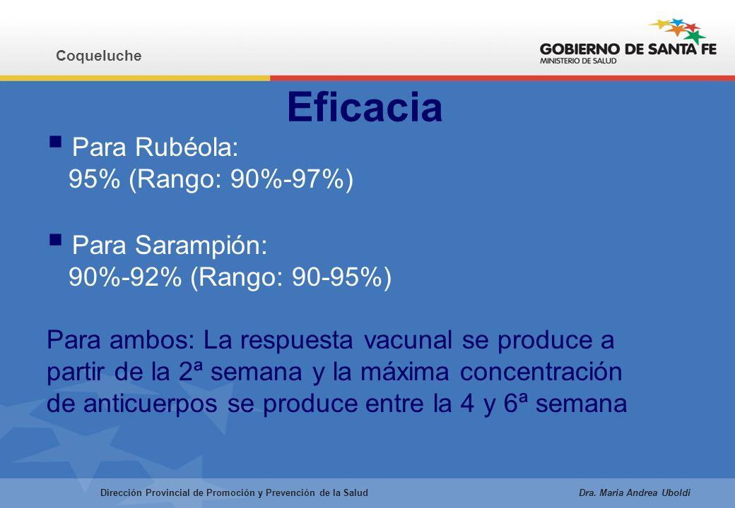 Eficacia Para Rubéola: 95% (Rango: 90%-97%) Para Sarampión: 90%-92% (Rango: 90-95%) Para ambos: La respuesta vacunal se produce a partir de la 2ª semana y la máxima concentración de anticuerpos se produce entre la 4 y 6ª semana Coqueluche Dirección Provincial de Promoción y Prevención de la Salud Dra.