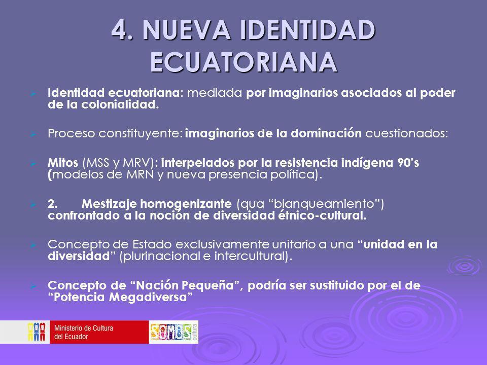 4. NUEVA IDENTIDAD ECUATORIANA Identidad ecuatoriana : mediada por imaginarios asociados al poder de la colonialidad. Proceso constituyente: imaginari