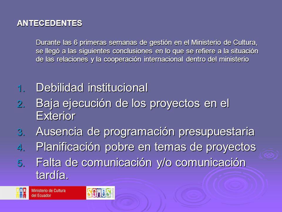 ANTECEDENTES Durante las 6 primeras semanas de gestión en el Ministerio de Cultura, se llegó a las siguientes conclusiones en lo que se refiere a la s