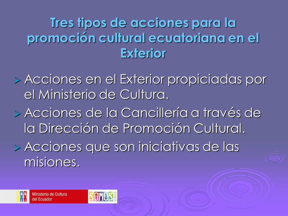 Tres tipos de acciones para la promoción cultural ecuatoriana en el Exterior Acciones en el Exterior propiciadas por el Ministerio de Cultura. Accione