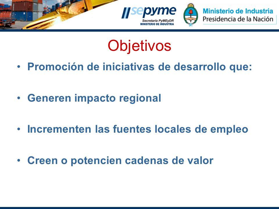 Objetivos Promoción de iniciativas de desarrollo que: Generen impacto regional Incrementen las fuentes locales de empleo Creen o potencien cadenas de