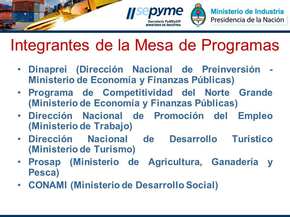 Integrantes de la Mesa de Programas Dinaprei (Dirección Nacional de Preinversión - Ministerio de Economía y Finanzas Públicas) Programa de Competitivi