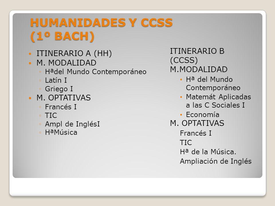 HUMANIDADES Y CCSS (1º BACH) ITINERARIO B (CCSS) M.MODALIDAD Hª del Mundo Contemporáneo Matemát Aplicadas a las C Sociales I Economía M. OPTATIVAS Fra