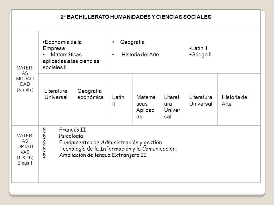 2º BACHILLERATO HUMANIDADES Y CIENCIAS SOCIALES MATERI AS MODALI DAD (3 x 4h ) Economía de la Empresa Matemáticas aplicadas a las ciencias sociales II
