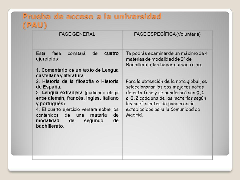 FASE GENERALFASE ESPECÍFICA (Voluntaria) Esta fase constará de cuatro ejercicios: 1. Comentario de un texto de Lengua castellana y literatura. 2. Hist