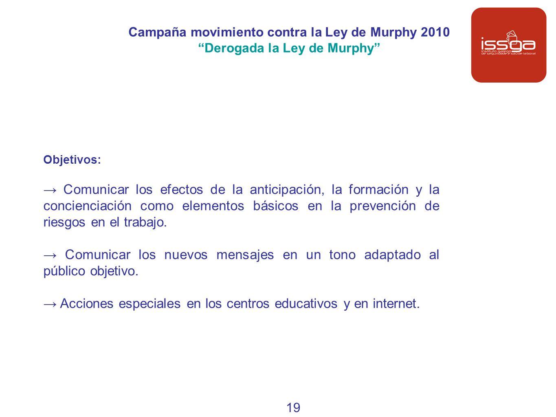 Campaña movimiento contra la Ley de Murphy 2010 Derogada la Ley de Murphy Objetivos: Comunicar los efectos de la anticipación, la formación y la conci