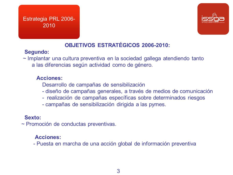 Estrategia PRL 2006- 2010 OBJETIVOS ESTRATÉGICOS 2006-2010: Segundo: ~ Implantar una cultura preventiva en la sociedad gallega atendiendo tanto a las