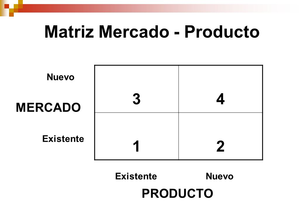 Matriz Mercado - Producto 34 12 MERCADO Nuevo Existente Nuevo PRODUCTO