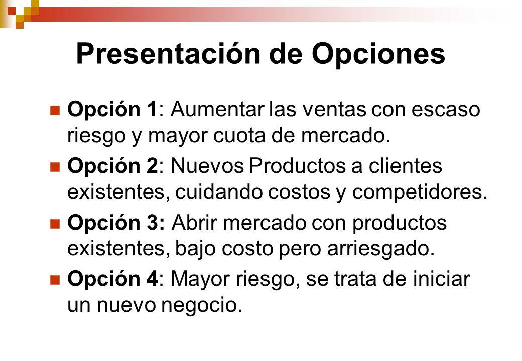 Presentación de Opciones Opción 1: Aumentar las ventas con escaso riesgo y mayor cuota de mercado.