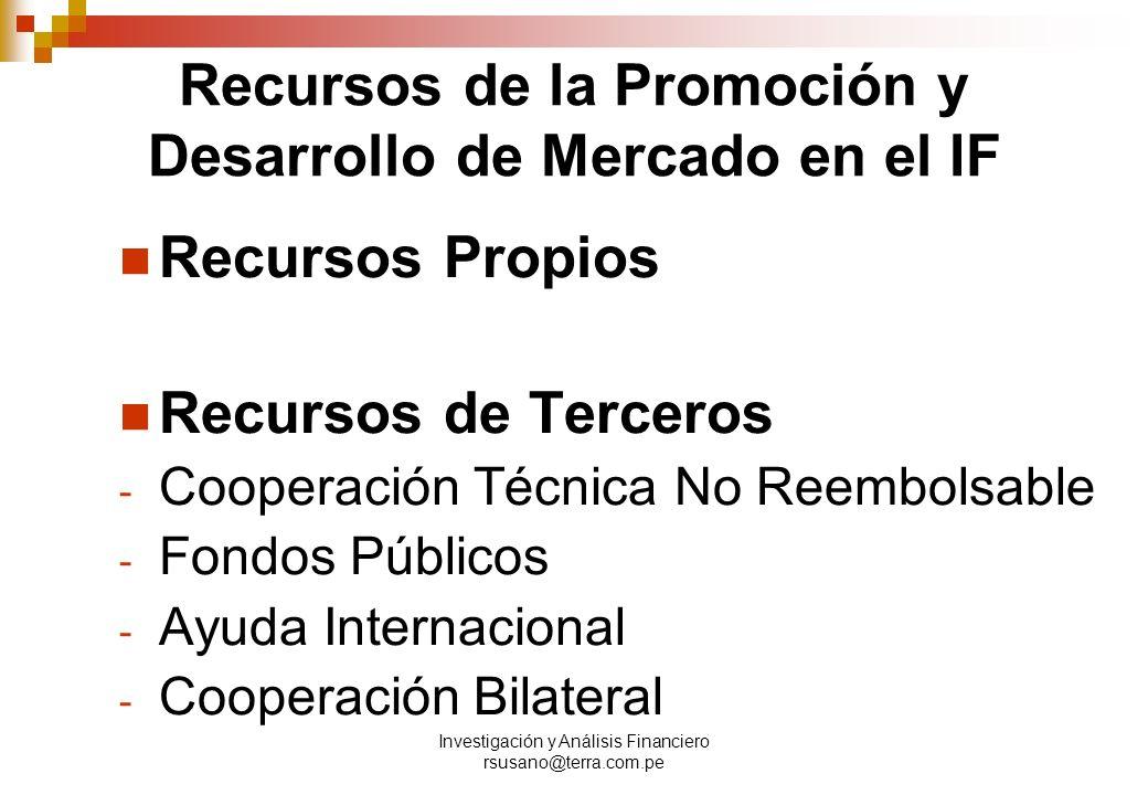Investigación y Análisis Financiero rsusano@terra.com.pe Recursos de la Promoción y Desarrollo de Mercado en el IF Recursos Propios Recursos de Terceros - Cooperación Técnica No Reembolsable - Fondos Públicos - Ayuda Internacional - Cooperación Bilateral