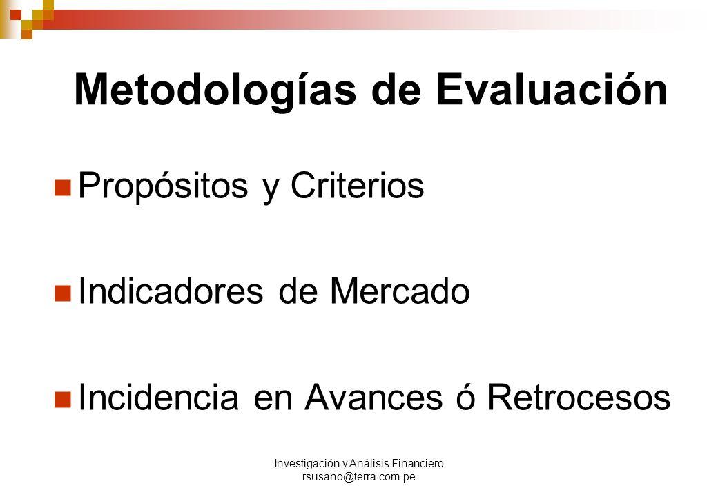 Investigación y Análisis Financiero rsusano@terra.com.pe Metodologías de Evaluación Propósitos y Criterios Indicadores de Mercado Incidencia en Avances ó Retrocesos
