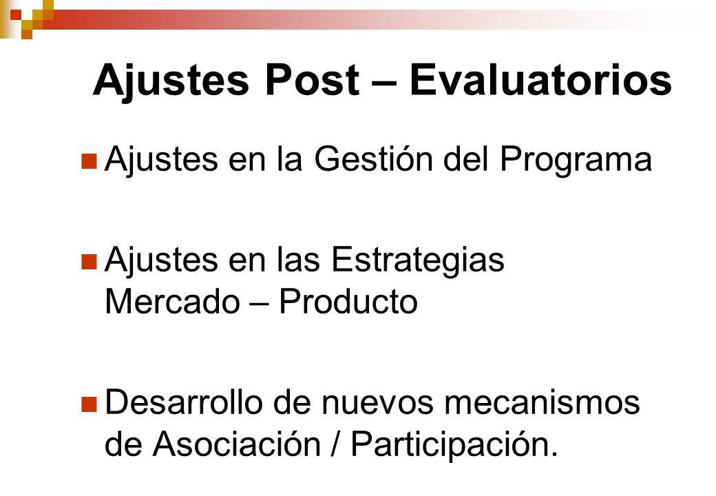 Ajustes Post – Evaluatorios Ajustes en la Gestión del Programa Ajustes en las Estrategias Mercado – Producto Desarrollo de nuevos mecanismos de Asociación / Participación.