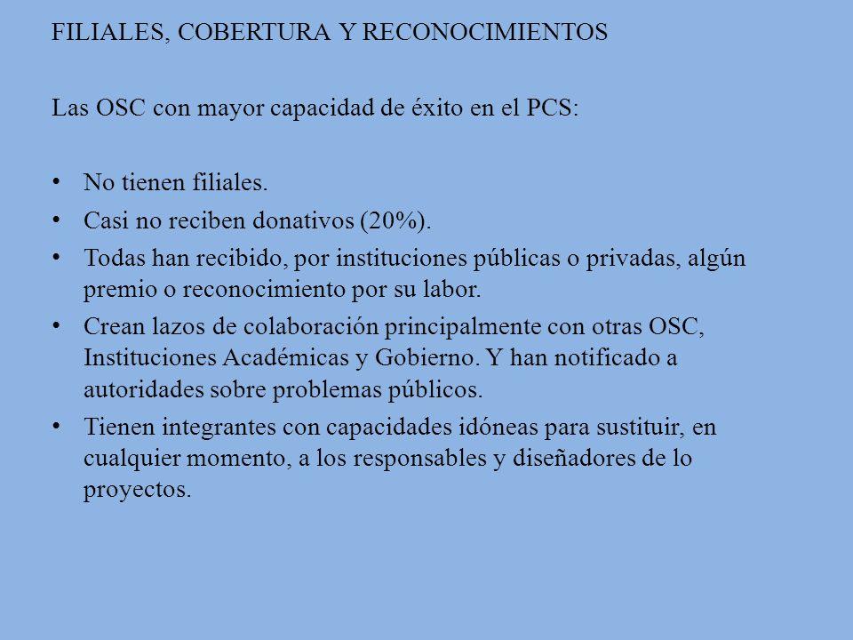 FILIALES, COBERTURA Y RECONOCIMIENTOS Las OSC con mayor capacidad de éxito en el PCS: No tienen filiales.