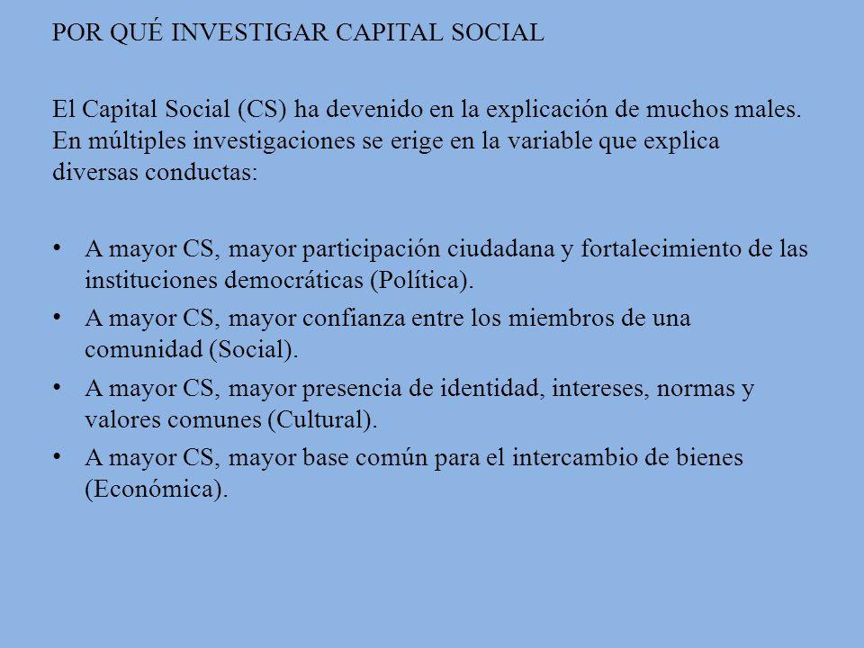 Gracias Libro: Capital Social y Organizaciones de la Sociedad Civil.