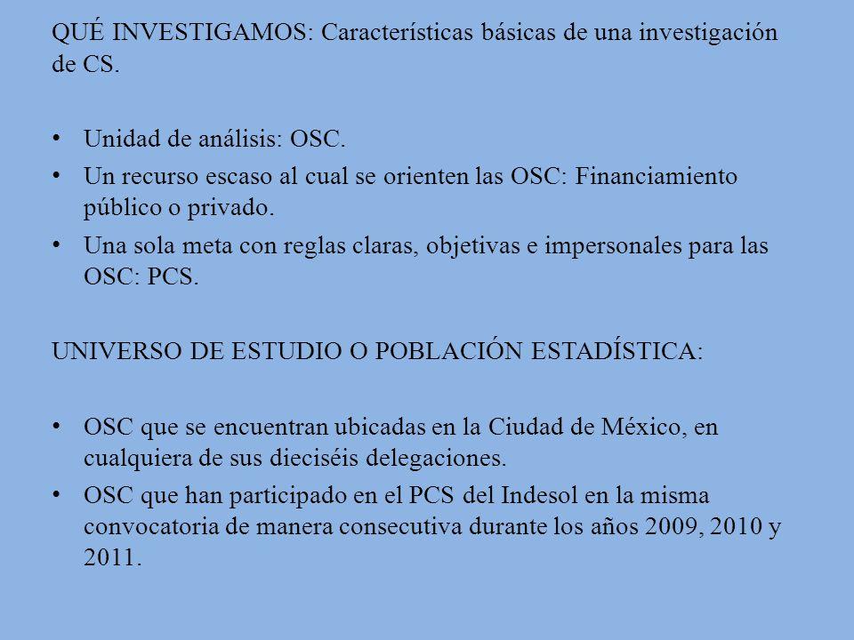 UNIVERSO DE ESTUDIO O POBLACIÓN ESTADÍSTICA: OSC que han participado en las siguientes convocatorias del PCS: 1.
