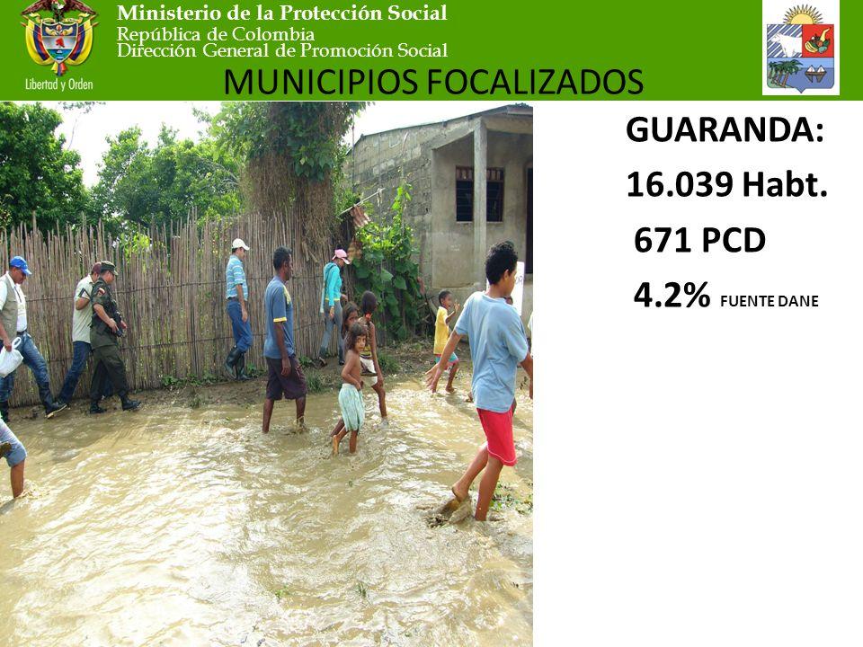 Ministerio de la Protección Social República de Colombia Dirección General de Promoción Social MUNICIPIOS FOCALIZADOS GUARANDA: 16.039 Habt.