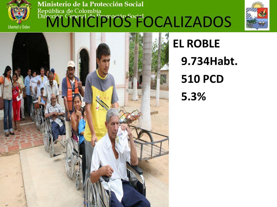 Ministerio de la Protección Social República de Colombia Dirección General de Promoción Social MUNICIPIOS FOCALIZADOS EL ROBLE 9.734Habt.