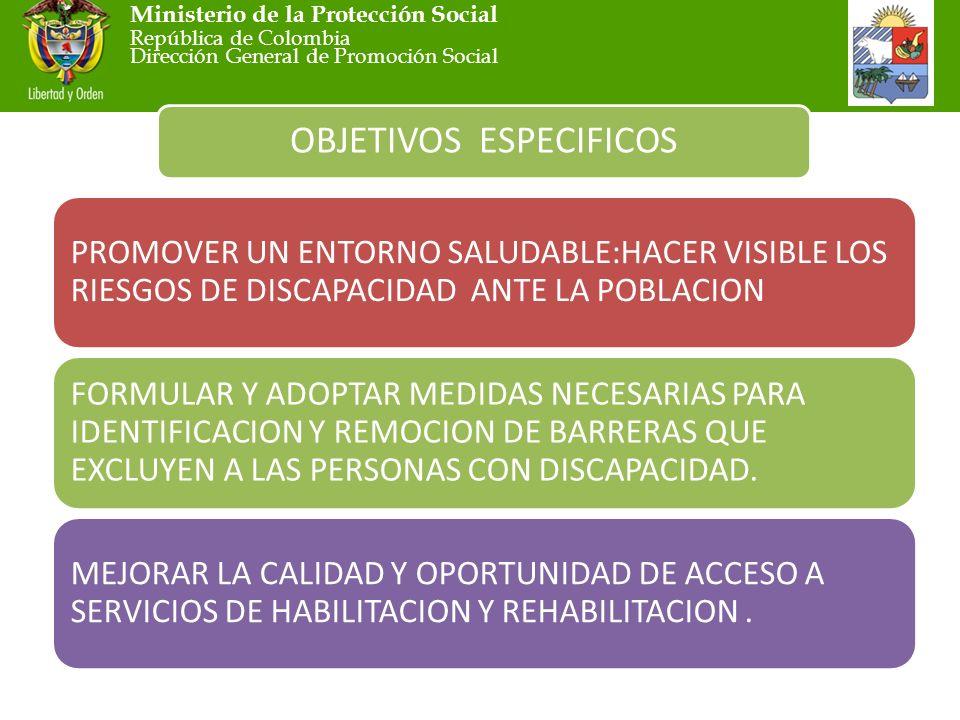Ministerio de la Protección Social República de Colombia Dirección General de Promoción Social PROMOVER UN ENTORNO SALUDABLE:HACER VISIBLE LOS RIESGOS DE DISCAPACIDAD ANTE LA POBLACION FORMULAR Y ADOPTAR MEDIDAS NECESARIAS PARA IDENTIFICACION Y REMOCION DE BARRERAS QUE EXCLUYEN A LAS PERSONAS CON DISCAPACIDAD.