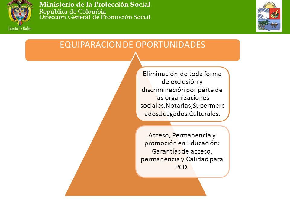 Ministerio de la Protección Social República de Colombia Dirección General de Promoción Social EQUIPARACION DE OPORTUNIDADES Eliminación de toda forma de exclusión y discriminación por parte de las organizaciones sociales.Notarias,Supermerc ados,Juzgados,Culturales.