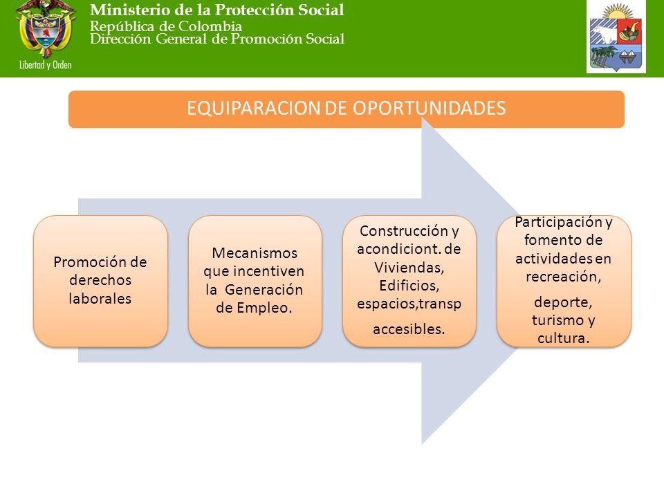 Ministerio de la Protección Social República de Colombia Dirección General de Promoción Social EQUIPARACION DE OPORTUNIDADES Promoción de derechos laborales Mecanismos que incentiven la Generación de Empleo.