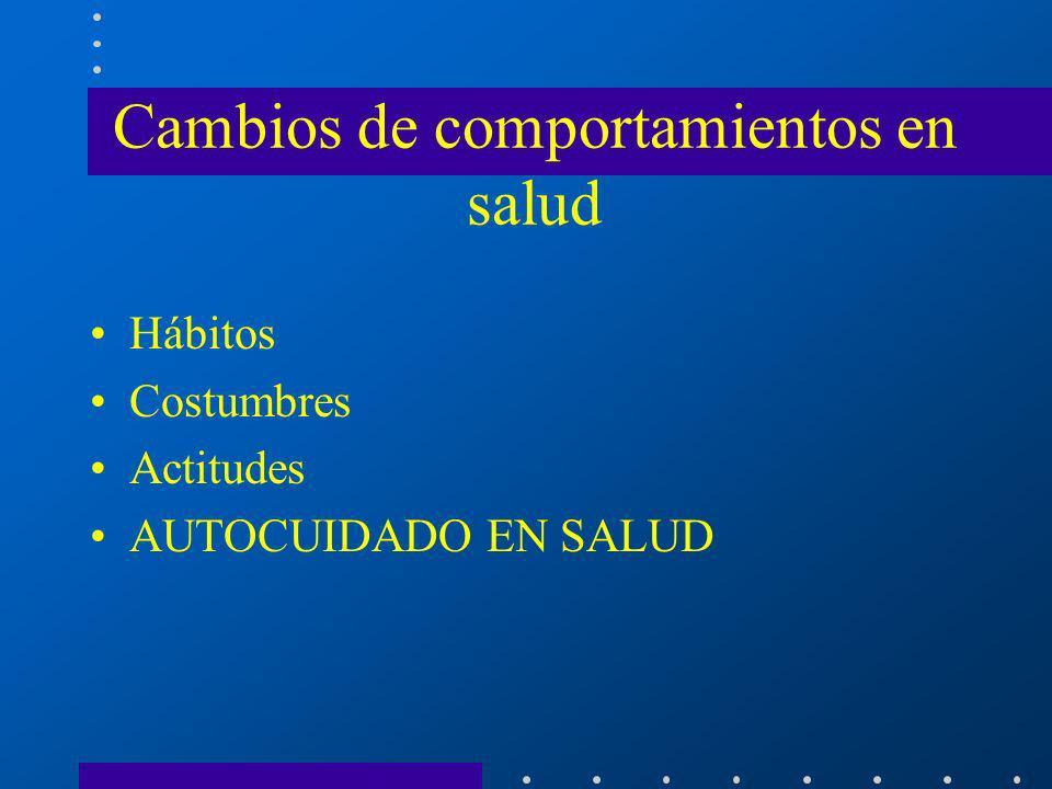 Cambios de comportamientos en salud Hábitos Costumbres Actitudes AUTOCUIDADO EN SALUD