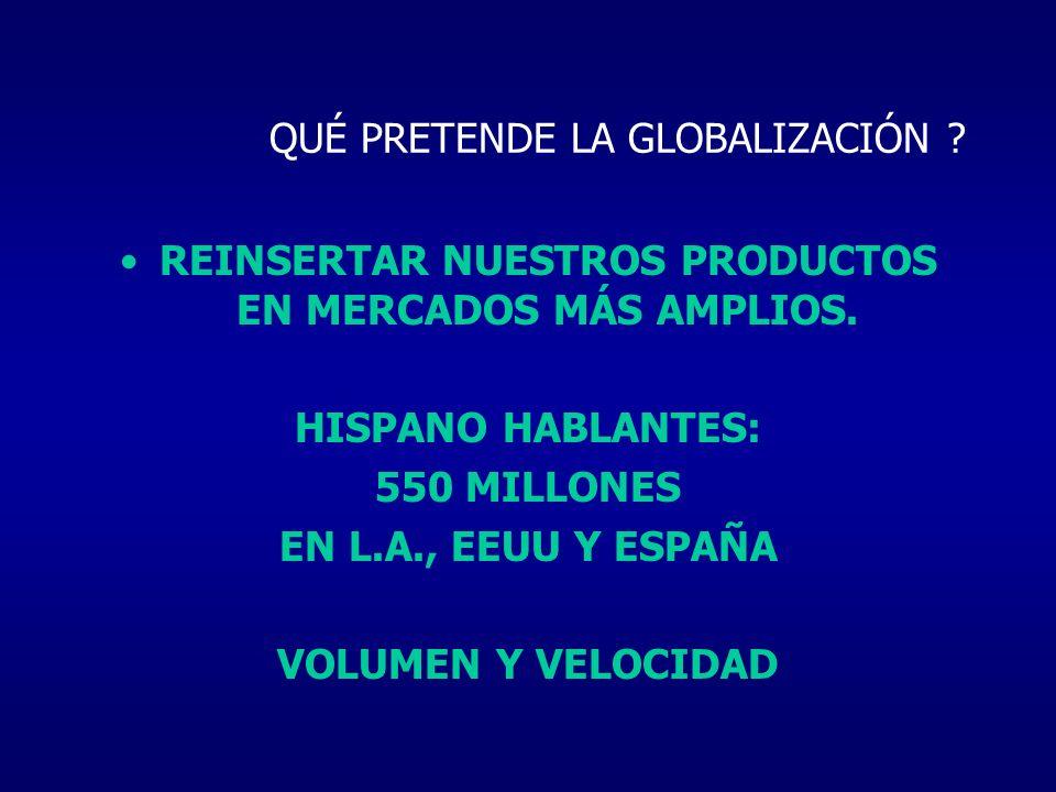 QUÉ PRETENDE LA GLOBALIZACIÓN ? REINSERTAR NUESTROS PRODUCTOS EN MERCADOS MÁS AMPLIOS. HISPANO HABLANTES: 550 MILLONES EN L.A., EEUU Y ESPAÑA VOLUMEN
