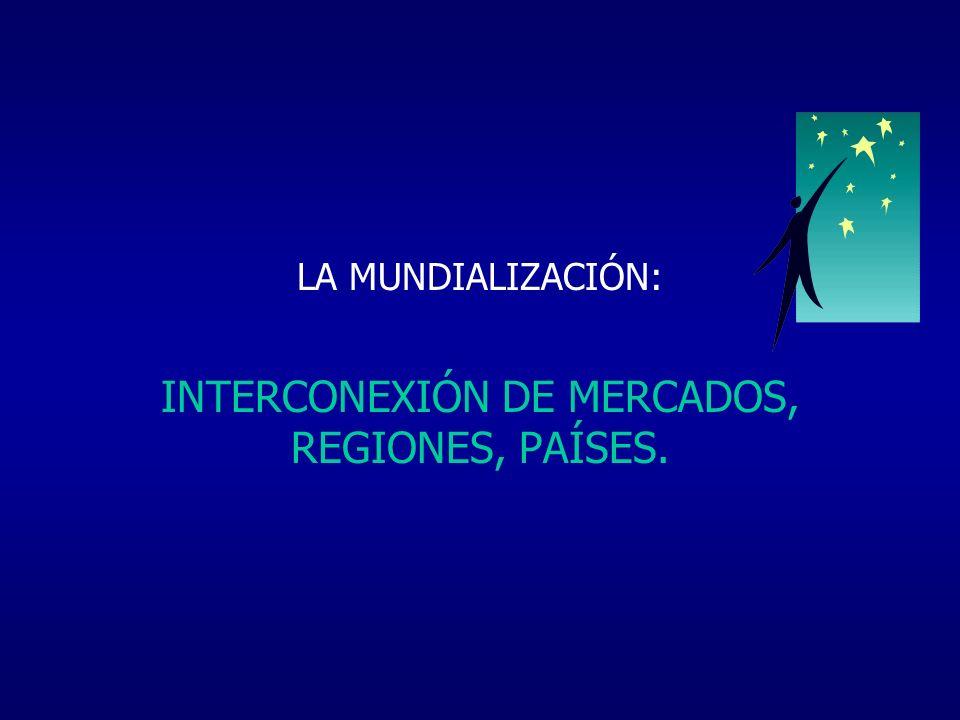 LA MUNDIALIZACIÓN: INTERCONEXIÓN DE MERCADOS, REGIONES, PAÍSES.