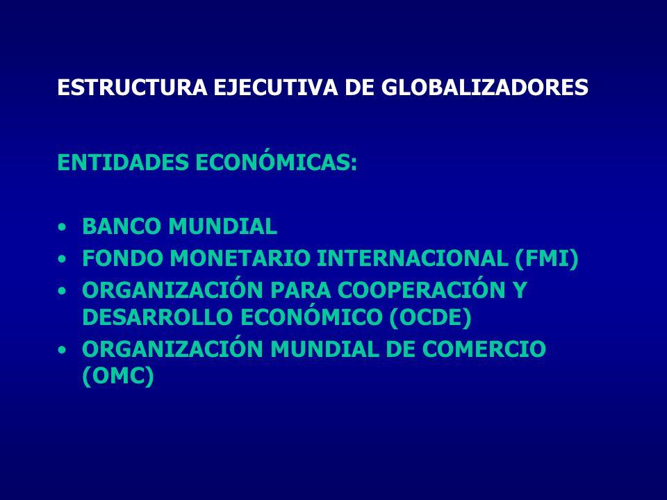 ESTRUCTURA EJECUTIVA DE GLOBALIZADORES ENTIDADES ECONÓMICAS: BANCO MUNDIAL FONDO MONETARIO INTERNACIONAL (FMI) ORGANIZACIÓN PARA COOPERACIÓN Y DESARRO