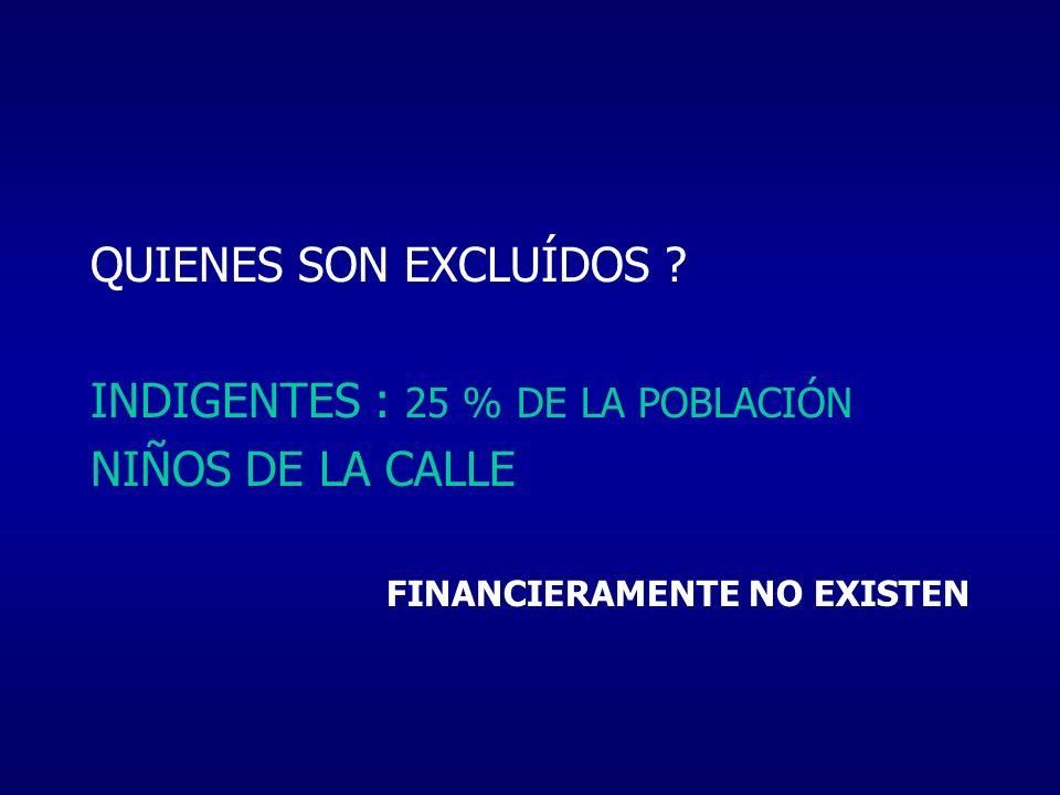 QUIENES SON EXCLUÍDOS ? INDIGENTES : 25 % DE LA POBLACIÓN NIÑOS DE LA CALLE FINANCIERAMENTE NO EXISTEN