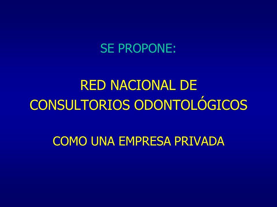 SE PROPONE: RED NACIONAL DE CONSULTORIOS ODONTOLÓGICOS COMO UNA EMPRESA PRIVADA