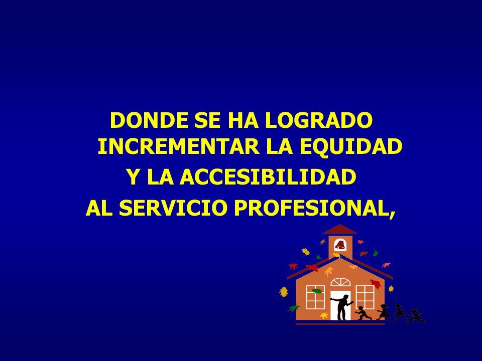 DONDE SE HA LOGRADO INCREMENTAR LA EQUIDAD Y LA ACCESIBILIDAD AL SERVICIO PROFESIONAL,