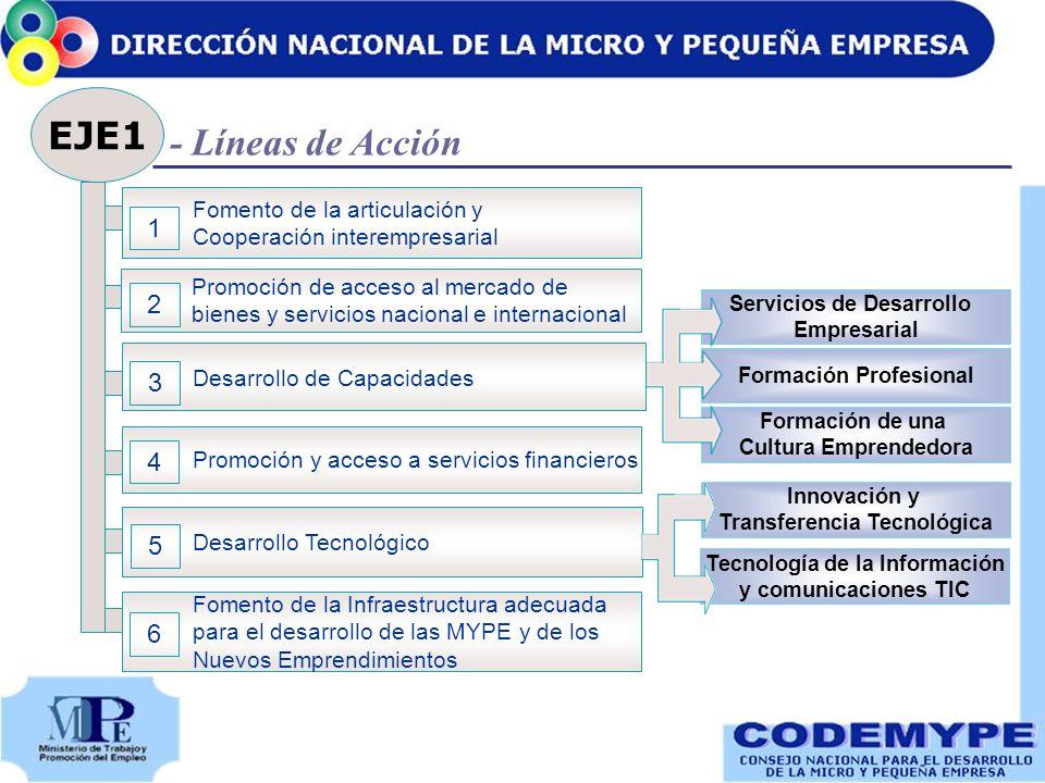 - Líneas de Acción Servicios de Desarrollo Empresarial Formación de una Cultura Emprendedora Formación Profesional Innovación y Transferencia Tecnológ