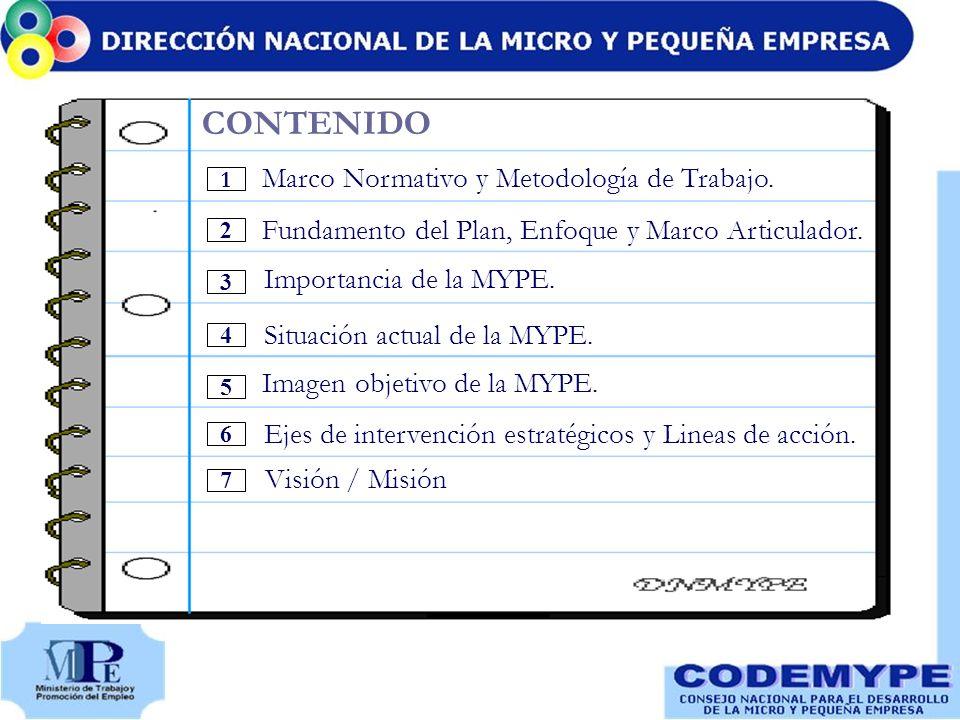 CONTENIDO 1 2 3 4 5 6 7 Marco Normativo y Metodología de Trabajo. Fundamento del Plan, Enfoque y Marco Articulador. Importancia de la MYPE. Situación