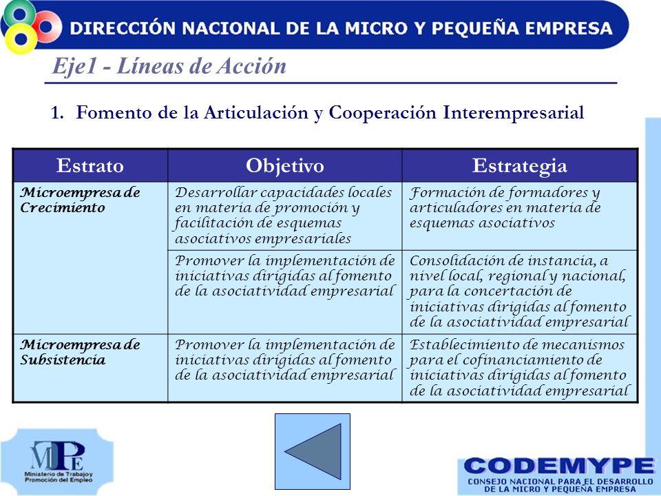 1.Fomento de la Articulación y Cooperación Interempresarial Eje1 - Líneas de Acción EstratoObjetivoEstrategia Microempresa de Crecimiento Desarrollar