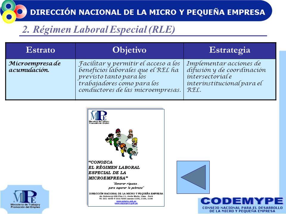 2.Régimen Laboral Especial (RLE) EstratoObjetivoEstrategia Microempresa de acumulación. Facilitar y permitir el acceso a los beneficios laborales que