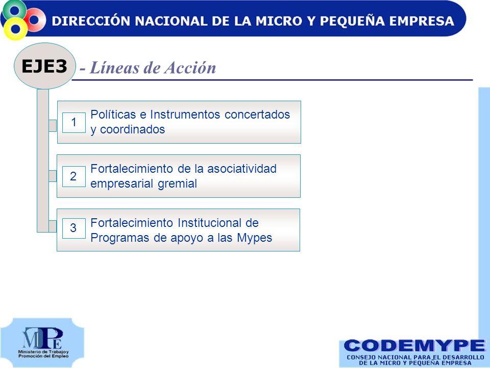 EJE3 - Líneas de Acción Fortalecimiento de la asociatividad empresarial gremial 2 Fortalecimiento Institucional de Programas de apoyo a las Mypes 3 Po