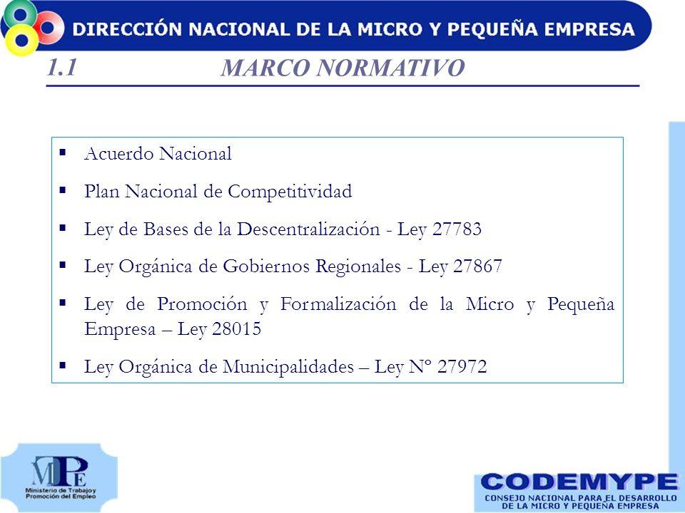 MARCO NORMATIVO Acuerdo Nacional Plan Nacional de Competitividad Ley de Bases de la Descentralización - Ley 27783 Ley Orgánica de Gobiernos Regionales