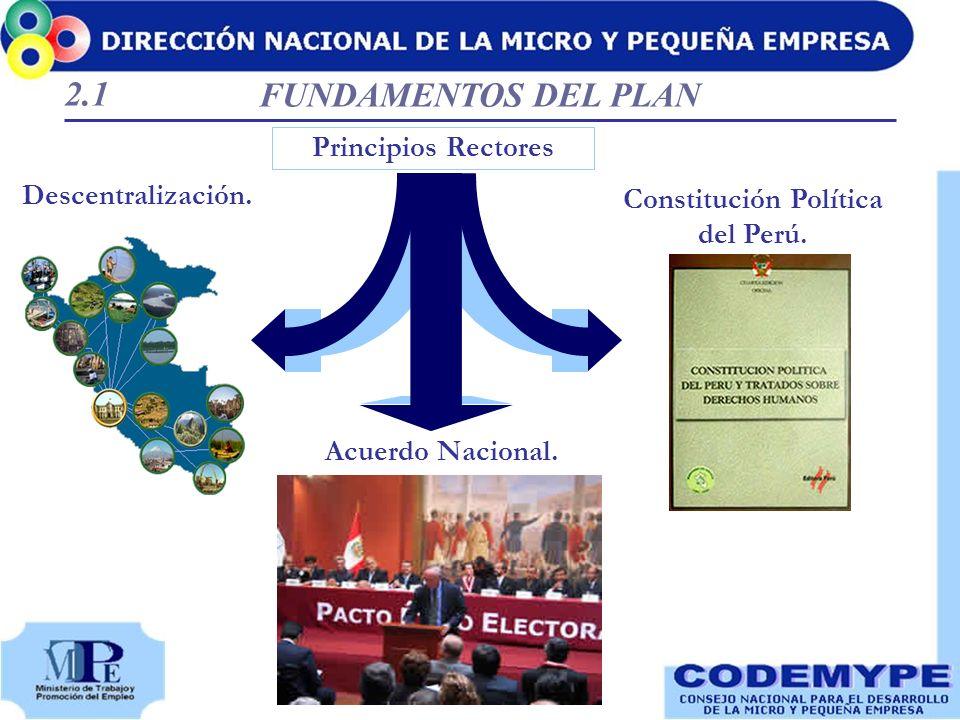 Principios Rectores Descentralización. Acuerdo Nacional. Constitución Política del Perú. FUNDAMENTOS DEL PLAN 2.1