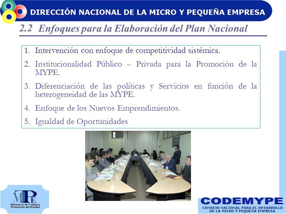 MARCO ARTICULADOR DEL PLAN MYPE Sectores PN Descentralización PN contra la pobreza PN Competitividad Acuerdo Nacional Objetivos del Milenio Plan Nacional MYPE 2.3