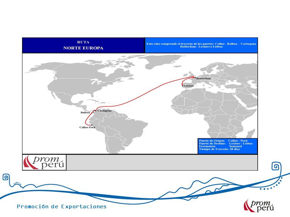 Promoción de Exportaciones